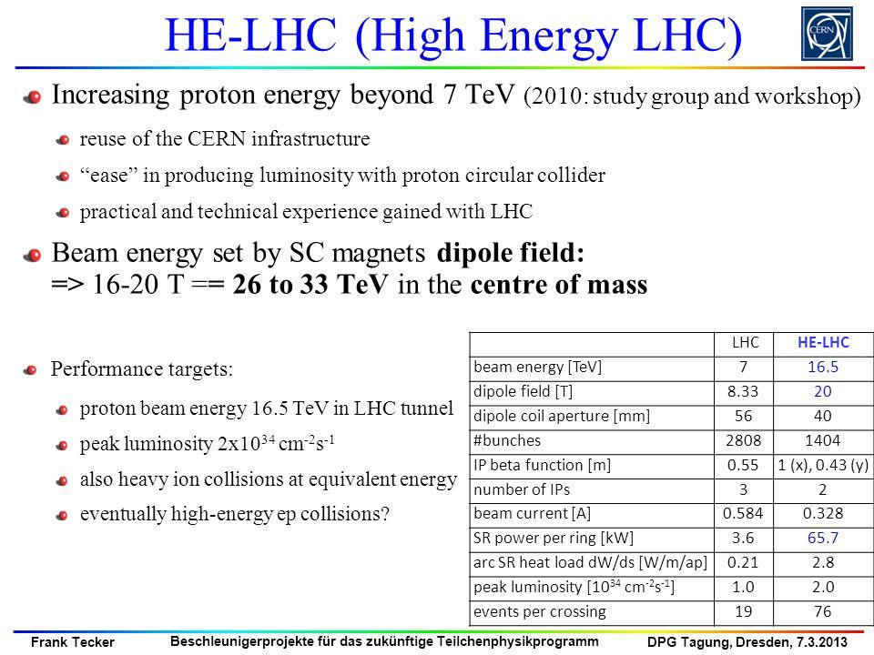 HE-LHC (High Energy LHC)
