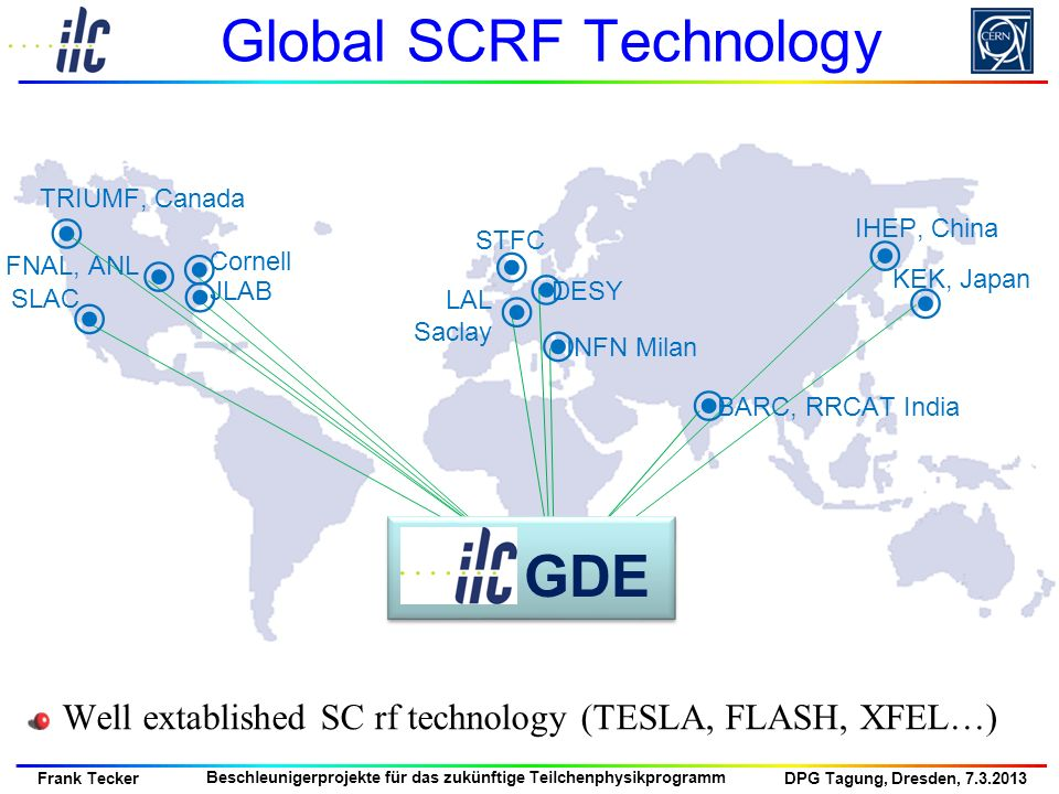 Global SCRF Technology