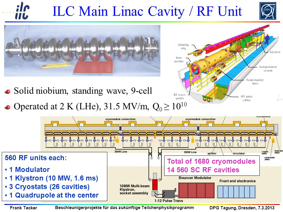 ILC Main Linac Cavity / RF Unit