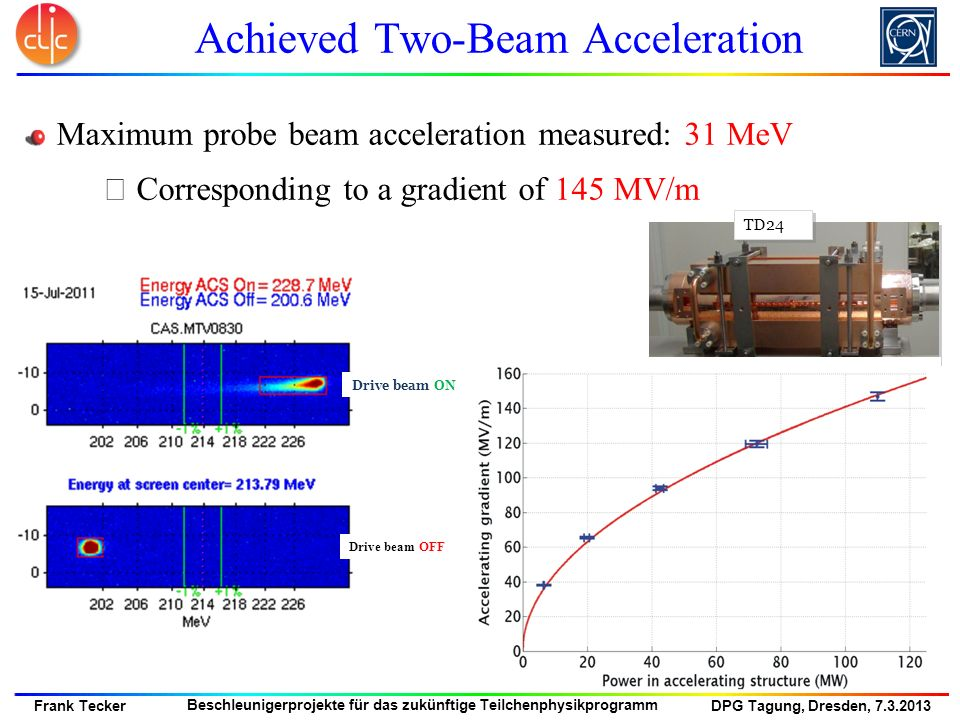 Achieved Two-Beam Acceleration