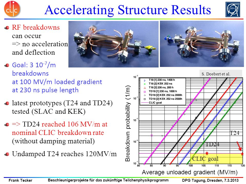 Accelerating Structure Results