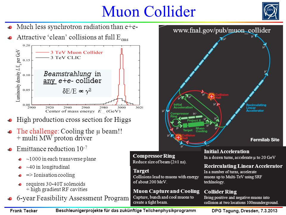 Beamstrahlung in any e+e- collider