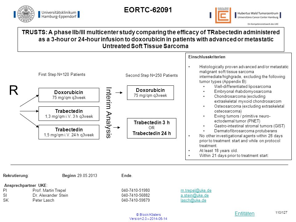 R EORTC-62091 Interim Analysis
