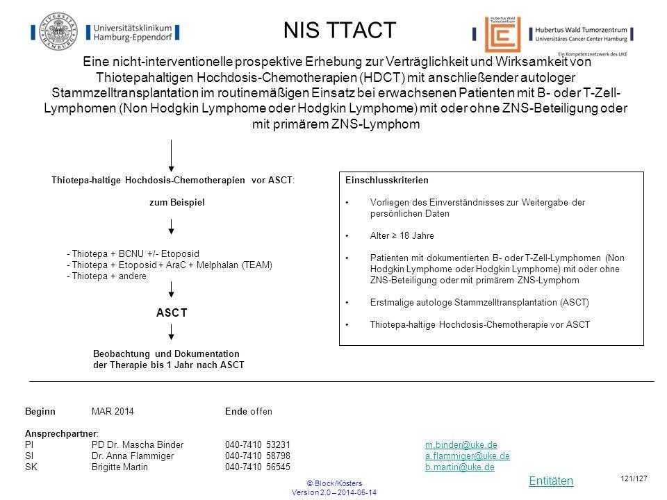 Thiotepa-haltige Hochdosis-Chemotherapien vor ASCT: