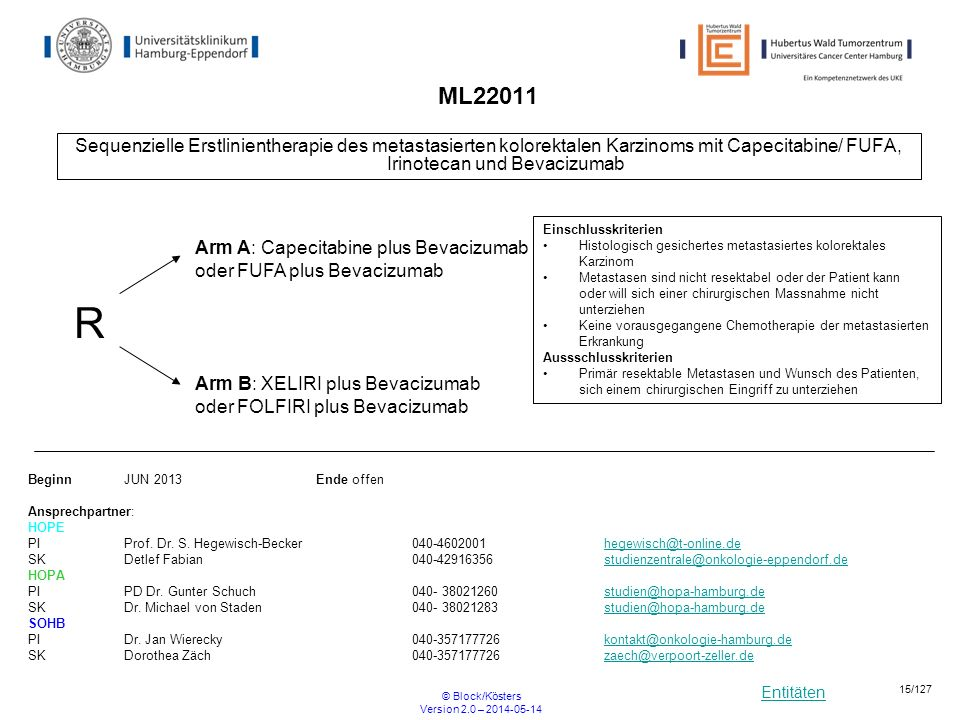ML22011 Sequenzielle Erstlinientherapie des metastasierten kolorektalen Karzinoms mit Capecitabine/ FUFA, Irinotecan und Bevacizumab.