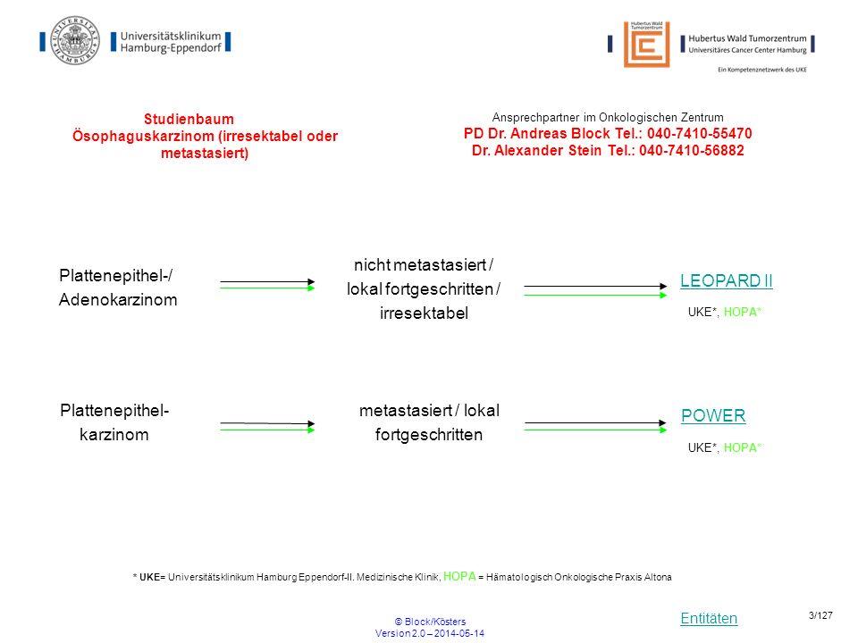 Studienbaum Ösophaguskarzinom (irresektabel oder metastasiert)