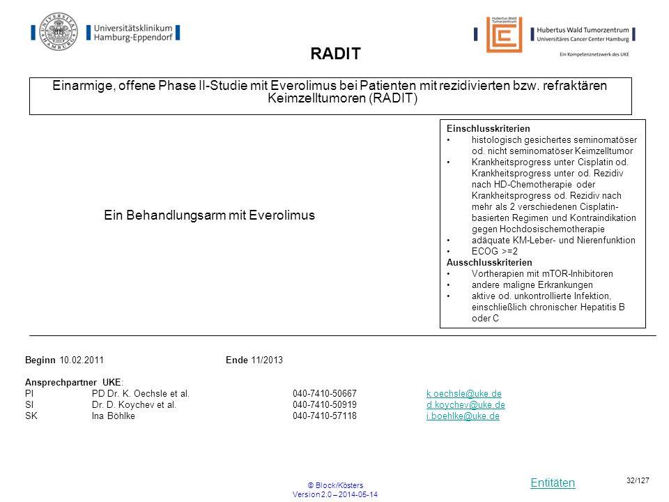 RADIT Einarmige, offene Phase II-Studie mit Everolimus bei Patienten mit rezidivierten bzw. refraktären Keimzelltumoren (RADIT)