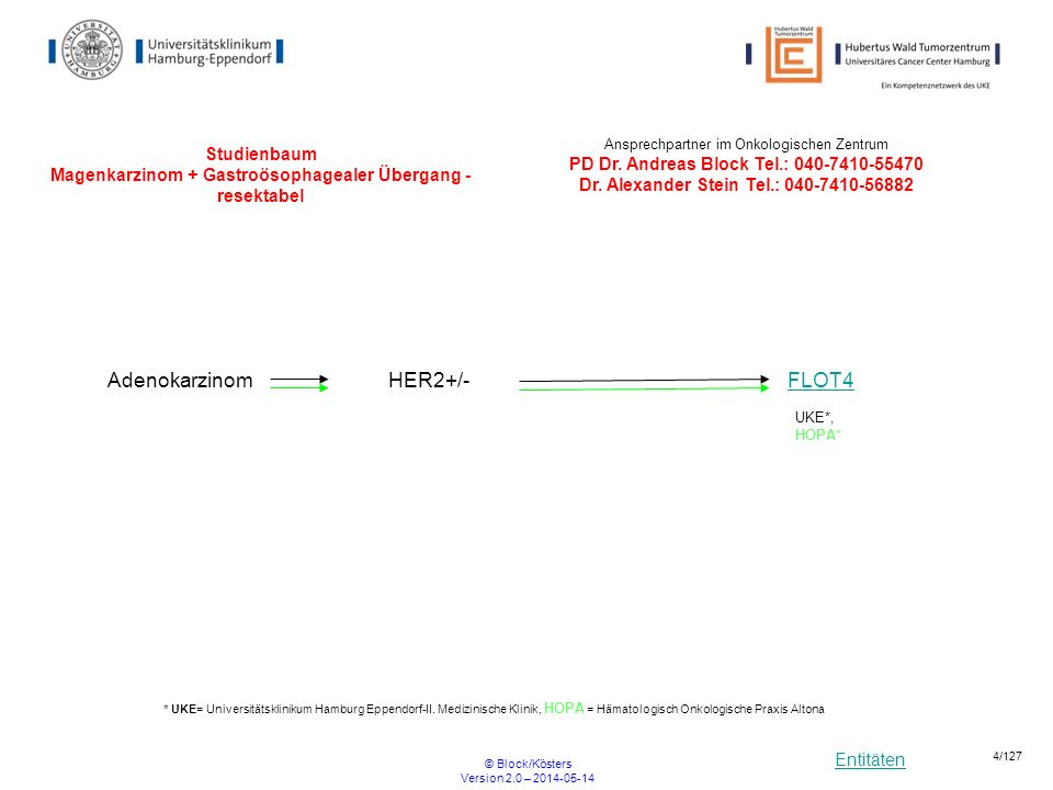 Studienbaum Magenkarzinom + Gastroösophagealer Übergang - resektabel