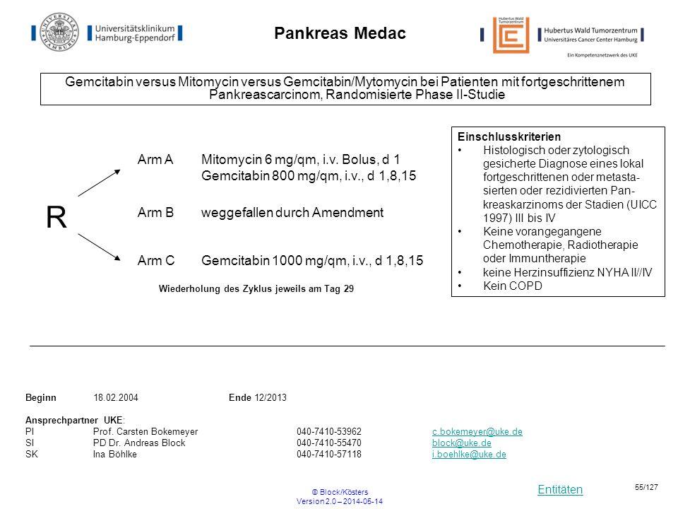 Pankreas Medac
