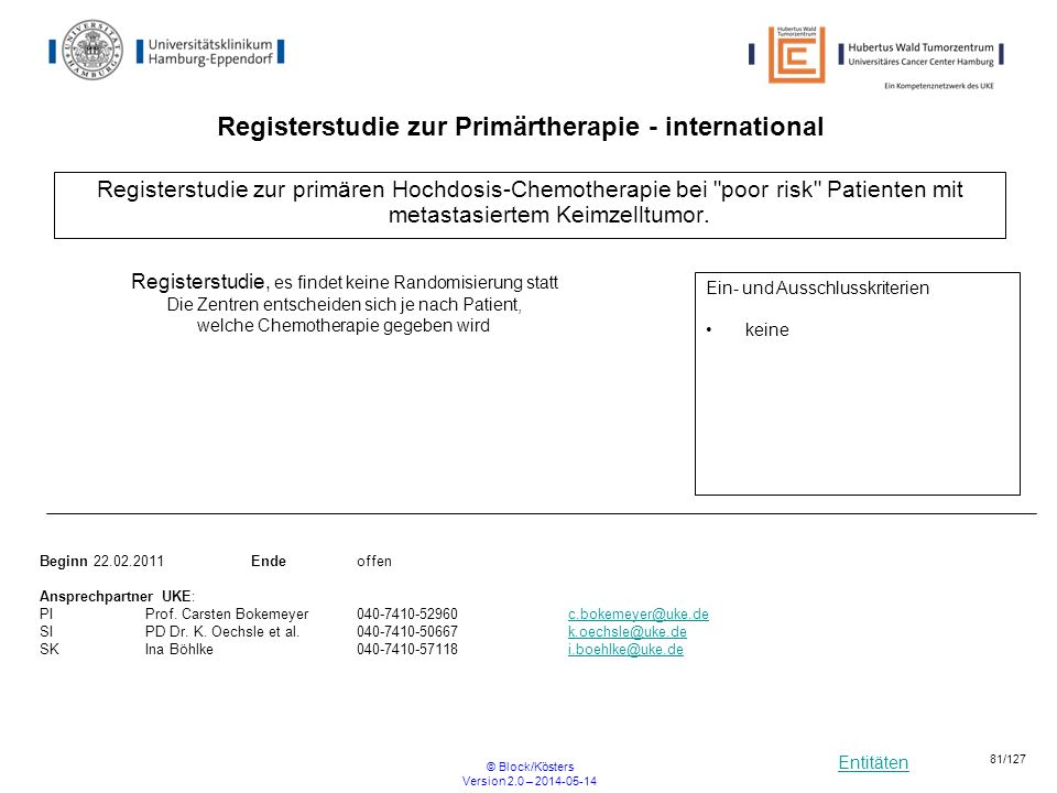 Registerstudie zur Primärtherapie - international