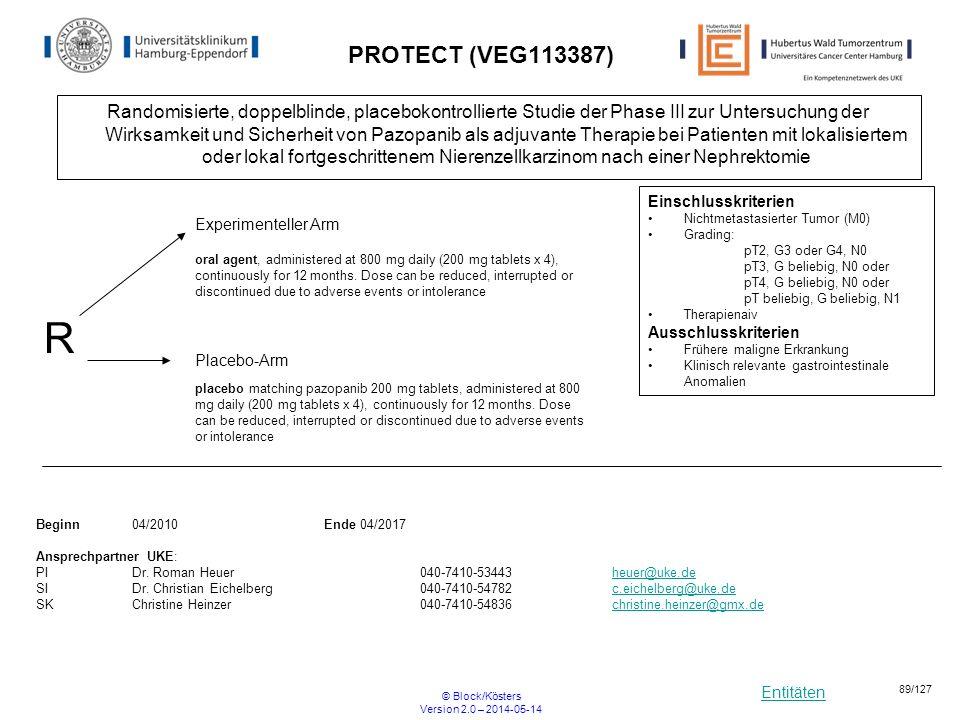 PROTECT (VEG113387)