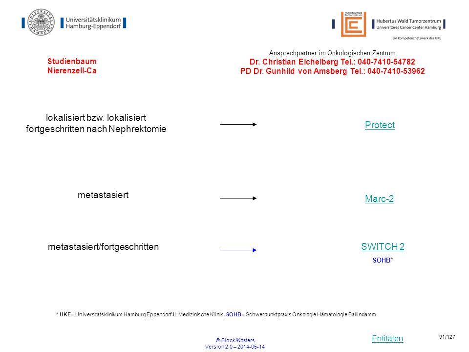 Studienbaum Nierenzell-Ca