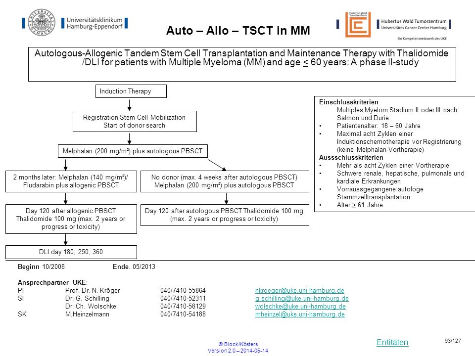 Auto – Allo – TSCT in MM