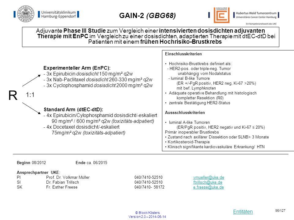 GAIN-2 (GBG68)