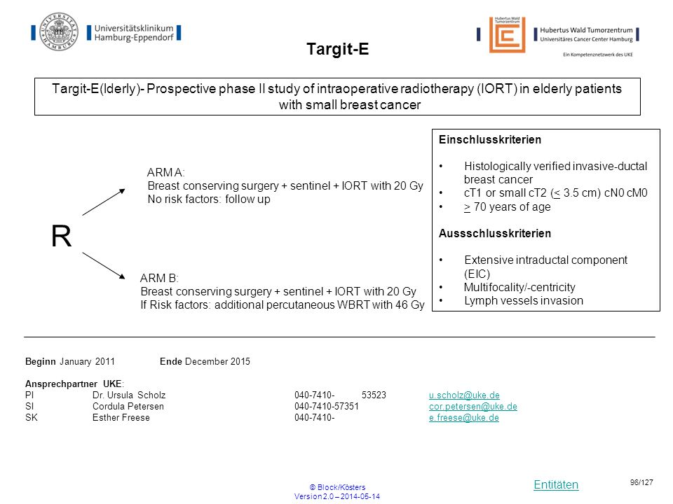 Targit-E Targit-E(lderly)- Prospective phase II study of intraoperative radiotherapy (IORT) in elderly patients with small breast cancer.