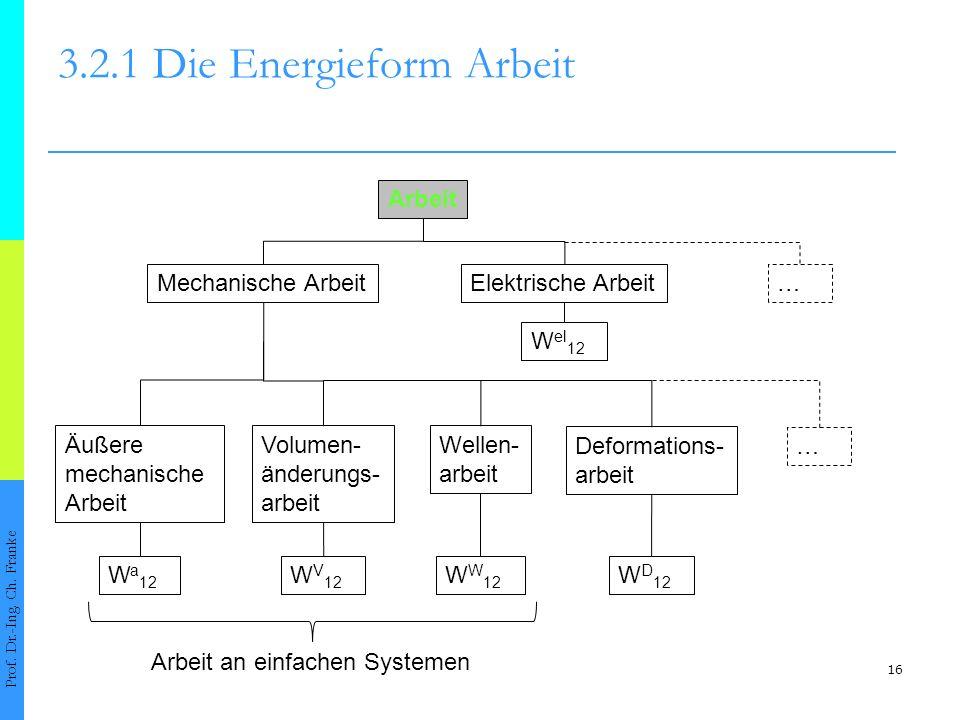 Charmant Grundlegende Elektrische Schalterverdrahtung Galerie ...