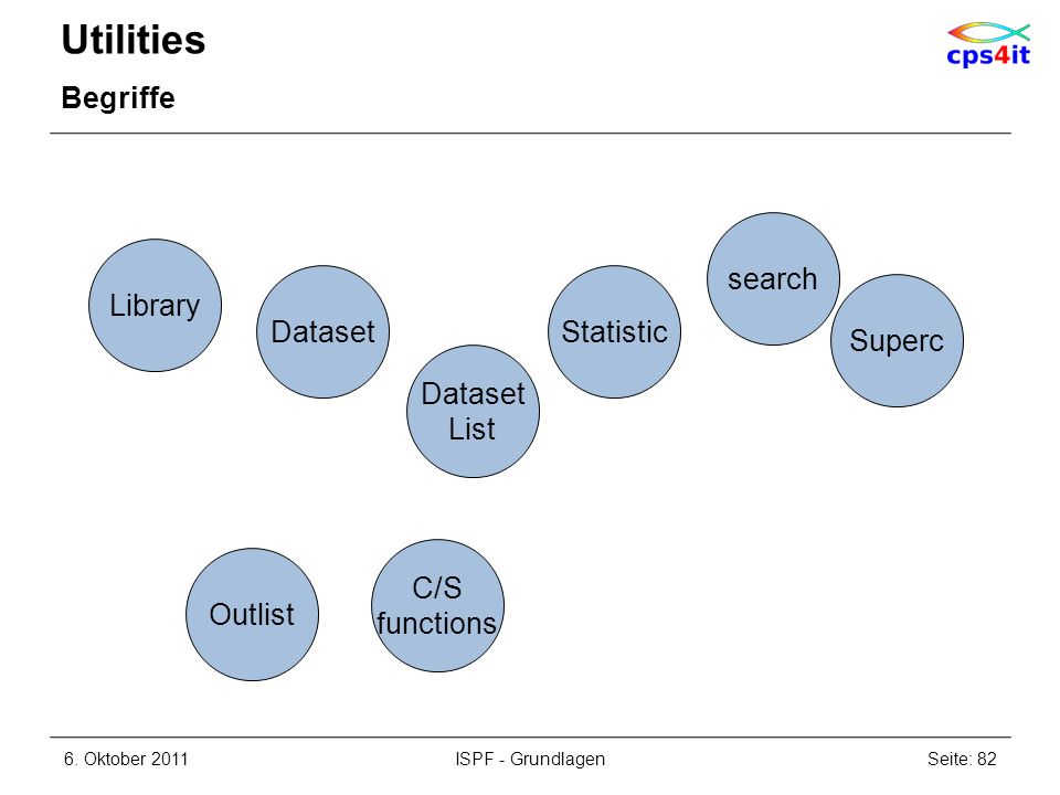 Utilities Begriffe search Library Dataset Statistic Superc Dataset