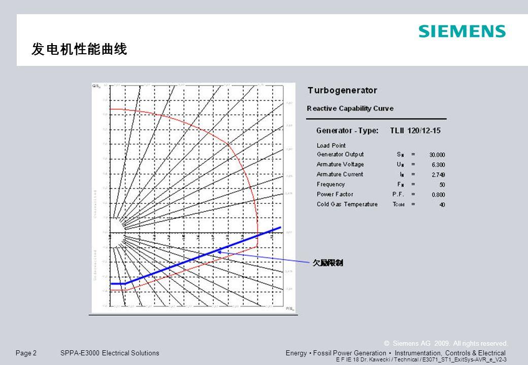 发电机性能曲线
