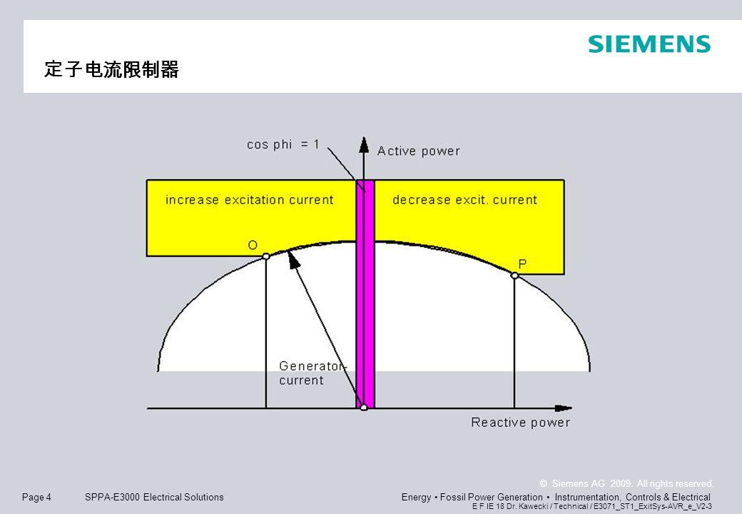 定子电流限制器