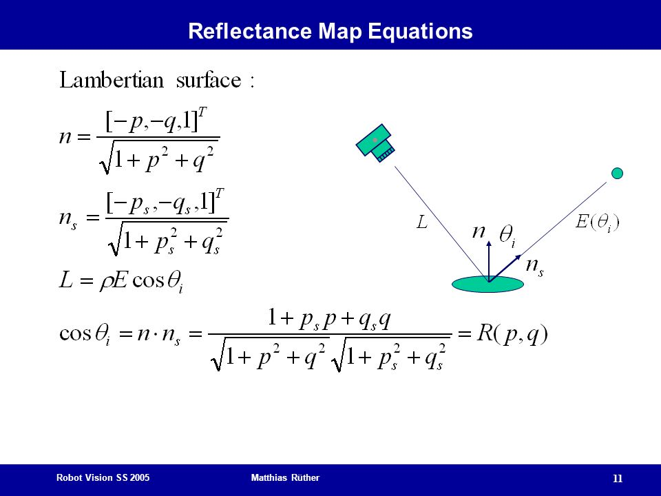 Reflectance Map Equations