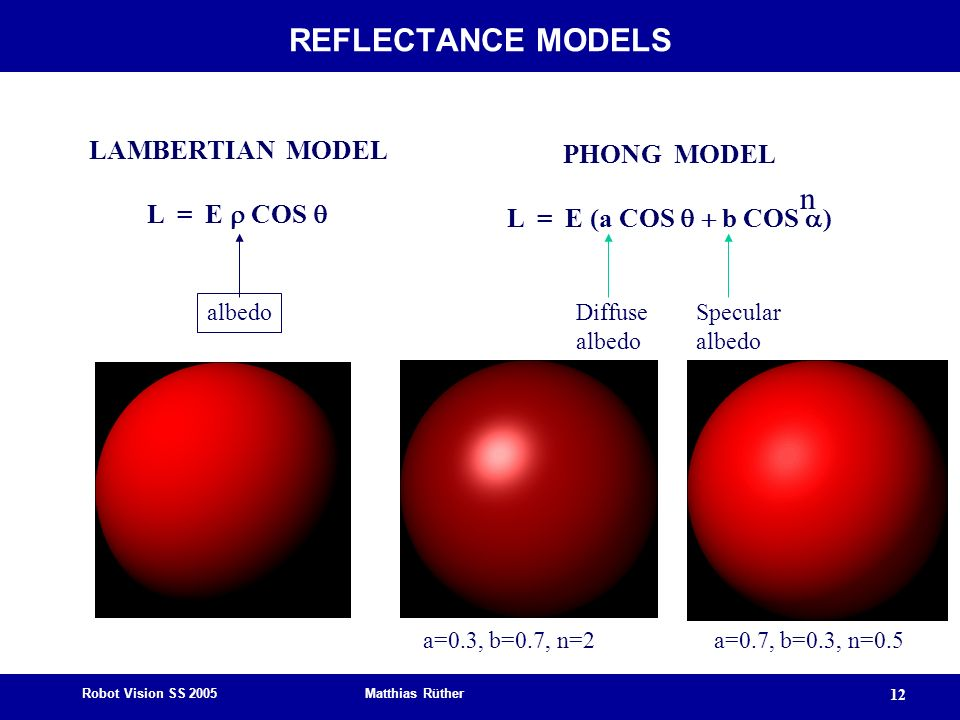 REFLECTANCE MODELS n LAMBERTIAN MODEL PHONG MODEL L = E r COS q