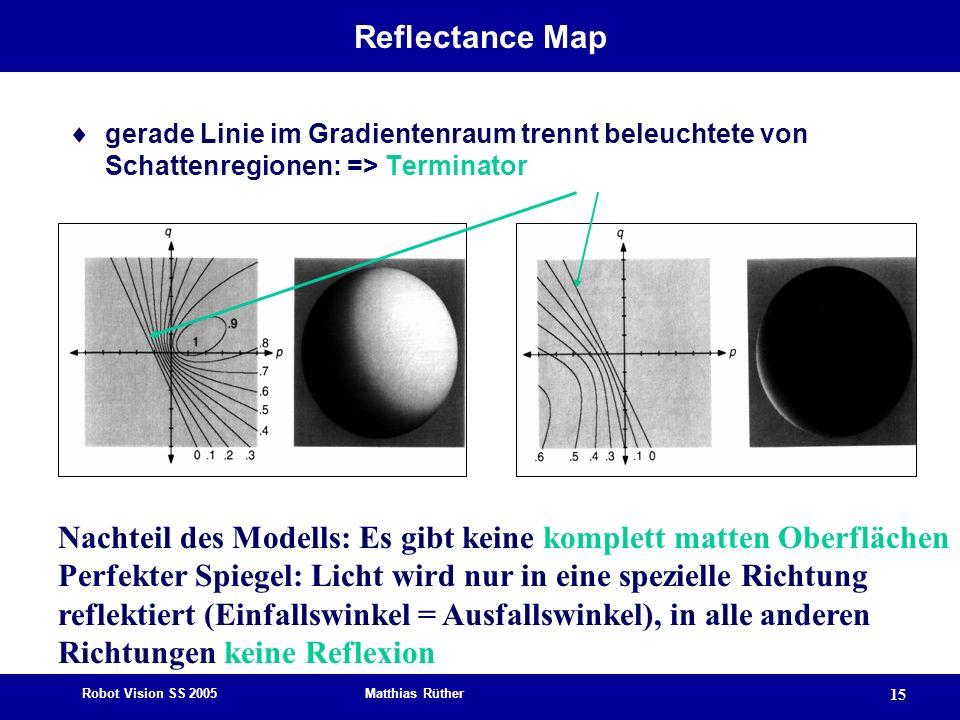 Nachteil des Modells: Es gibt keine komplett matten Oberflächen