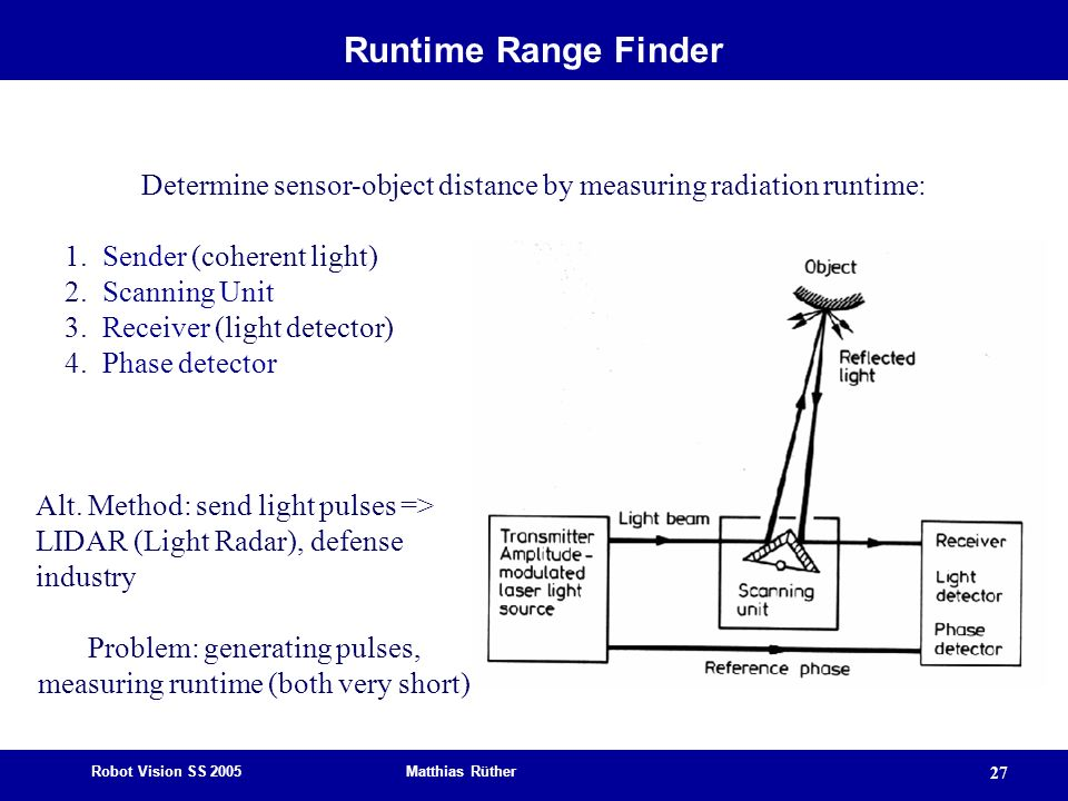 Runtime Range Finder Determine sensor-object distance by measuring radiation runtime: 1. Sender (coherent light)