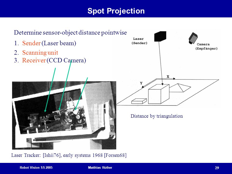Spot Projection Determine sensor-object distance pointwise