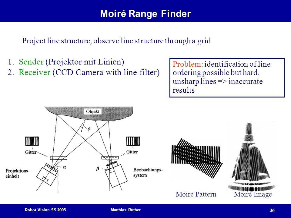 Moiré Range Finder 1. Sender (Projektor mit Linien)