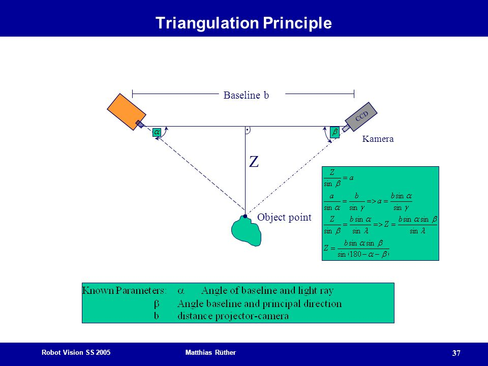 Triangulation Principle