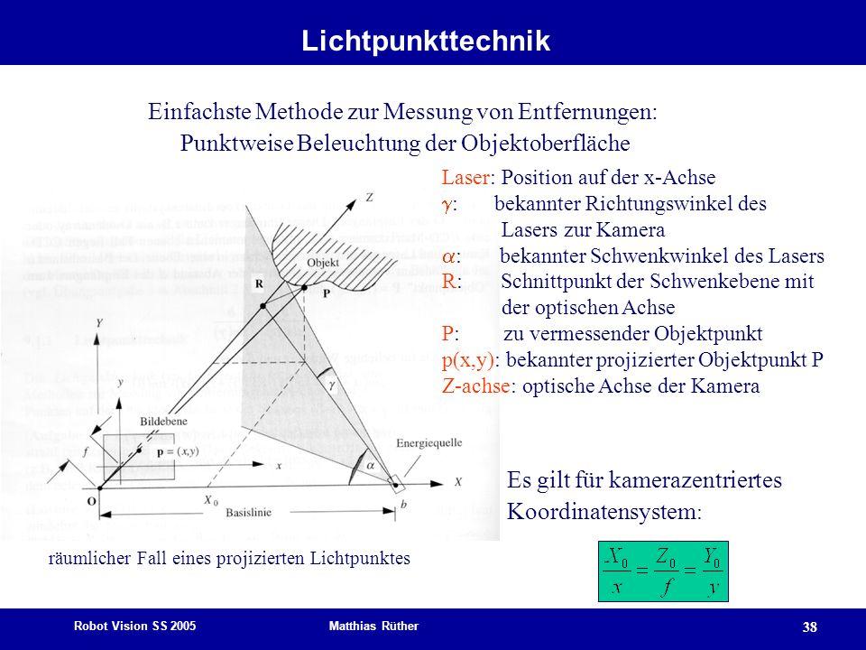 Lichtpunkttechnik Einfachste Methode zur Messung von Entfernungen: