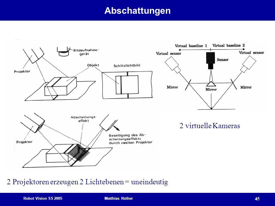 2 Projektoren erzeugen 2 Lichtebenen = uneindeutig