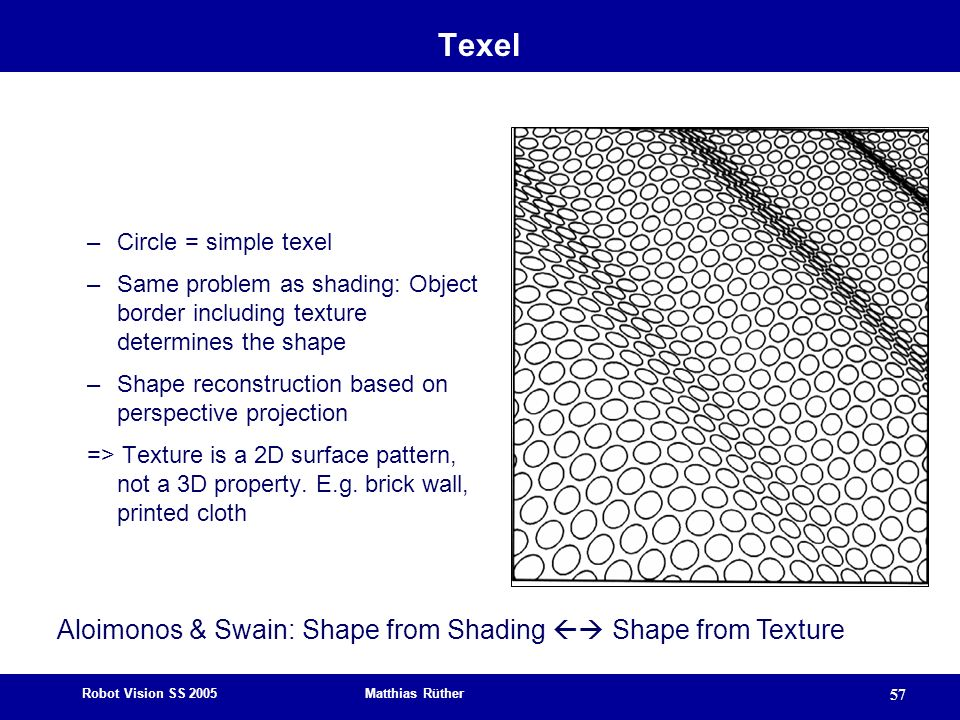 Texel Aloimonos & Swain: Shape from Shading  Shape from Texture