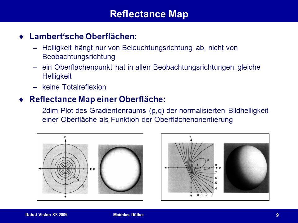 Reflectance Map Lambert'sche Oberflächen: