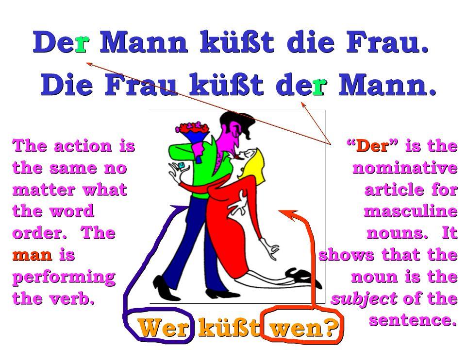 Der Mann küßt die Frau. r Die Frau küßt der Mann. r Wer küßt wen