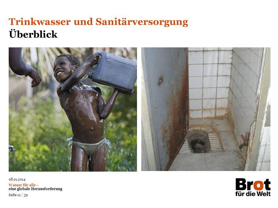 Trinkwasser und Sanitärversorgung Überblick