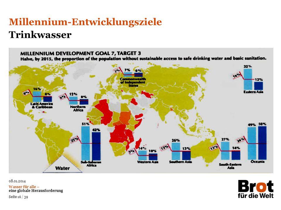 Millennium-Entwicklungsziele Trinkwasser