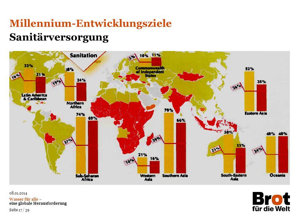 Millennium-Entwicklungsziele Sanitärversorgung