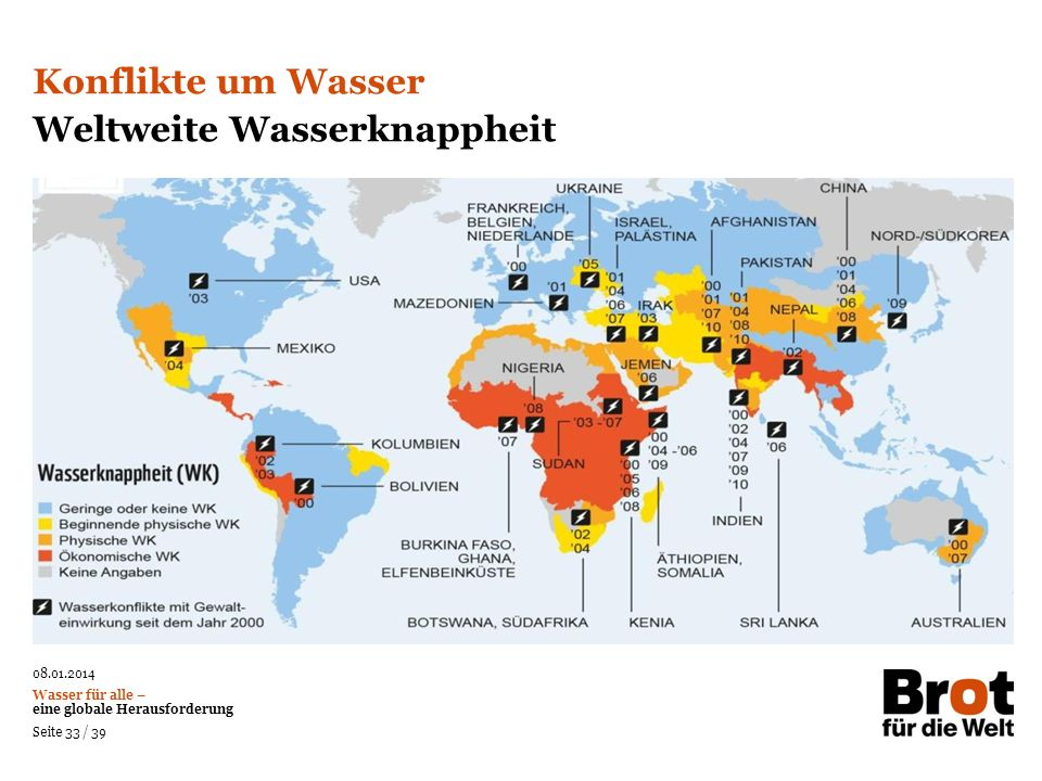 Weltweite Wasserknappheit