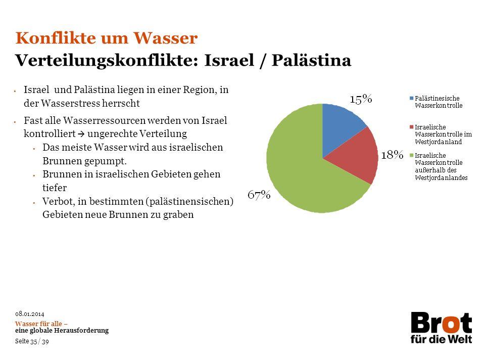 ursache konflikt israel palästina