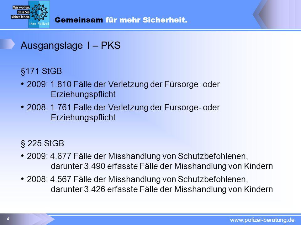 Ausgangslage I – PKS §171 StGB