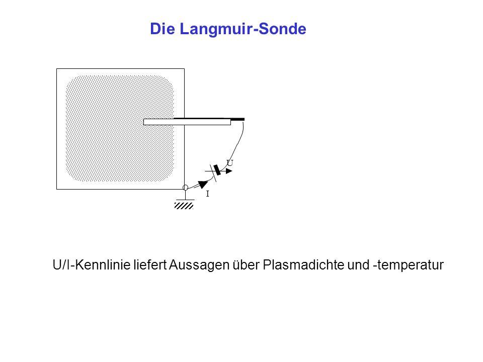 Die Langmuir-Sonde I. U.