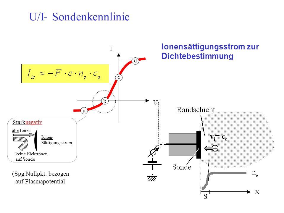 U/I- Sondenkennlinie Ionensättigungsstrom zur Dichtebestimmung U I (