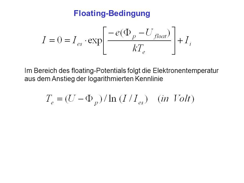 Floating-Bedingung Im Bereich des floating-Potentials folgt die Elektronentemperatur aus dem Anstieg der logarithmierten Kennlinie.