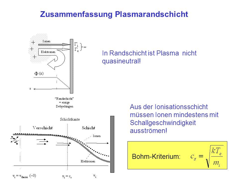 Zusammenfassung Plasmarandschicht