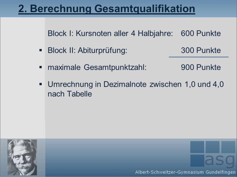 2. Berechnung Gesamtqualifikation