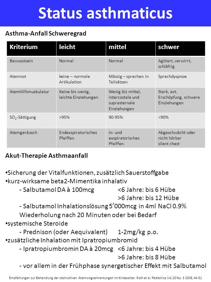 Status asthmaticus Asthma-Anfall Schweregrad Kriterium leicht mittel