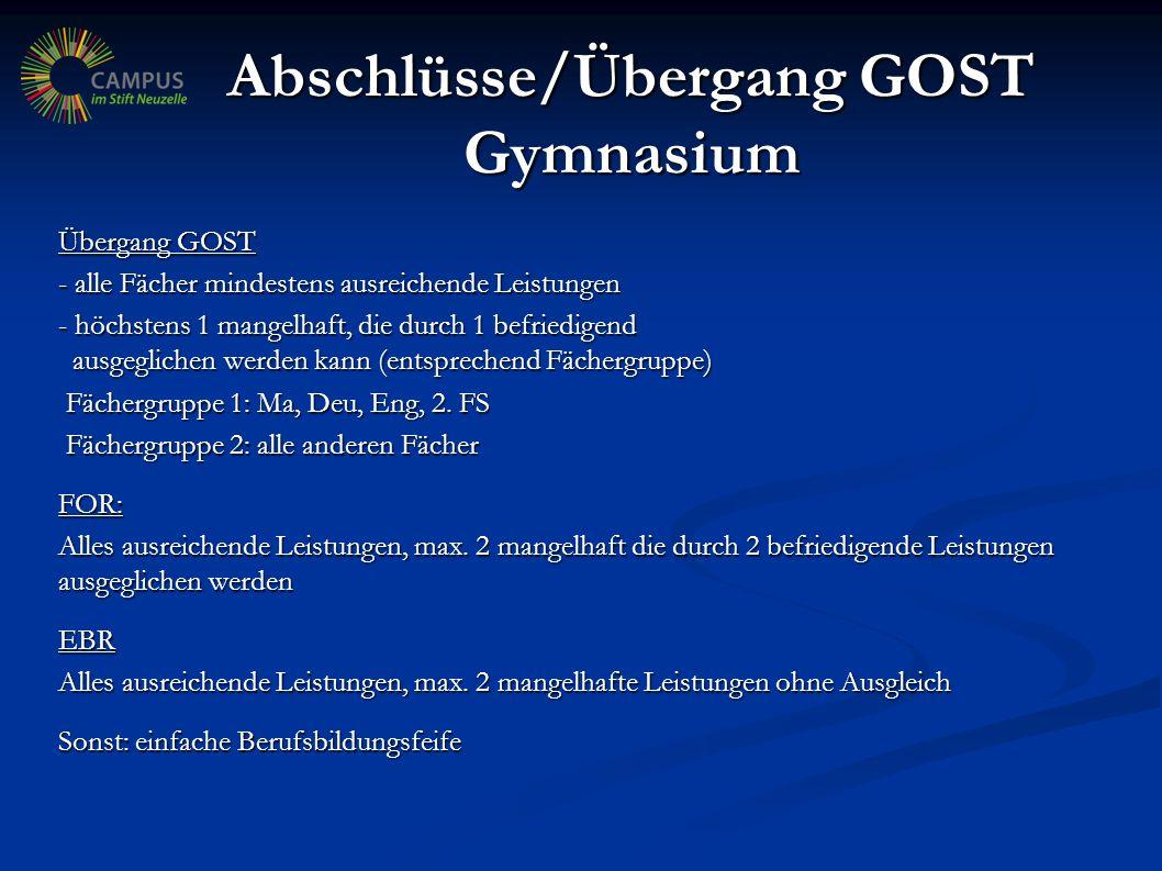 Abschlüsse/Übergang GOST Gymnasium