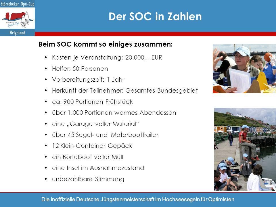 Der SOC in Zahlen Beim SOC kommt so einiges zusammen: