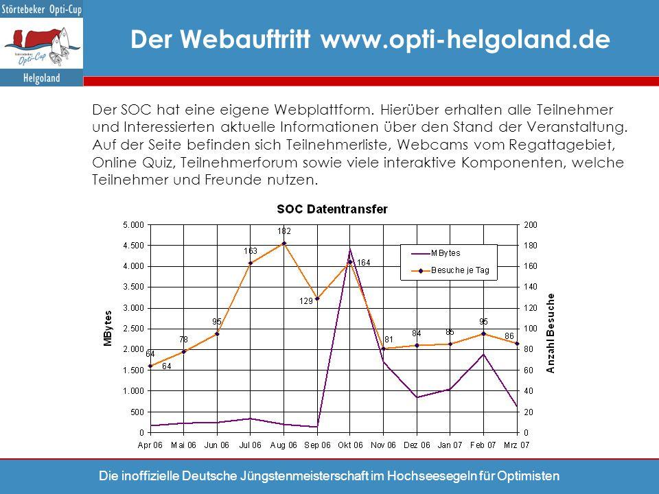 Der Webauftritt www.opti-helgoland.de